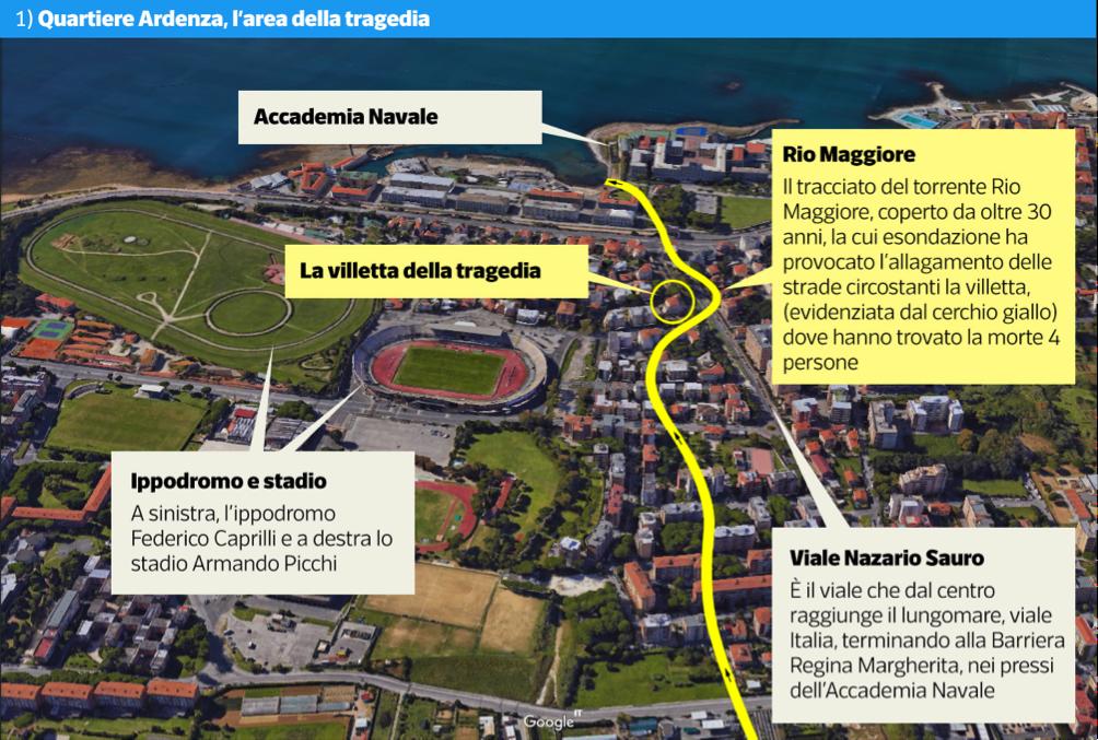 Tombinatura Livorno
